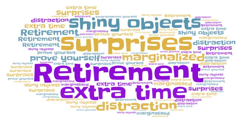 Word Art retirement surprises