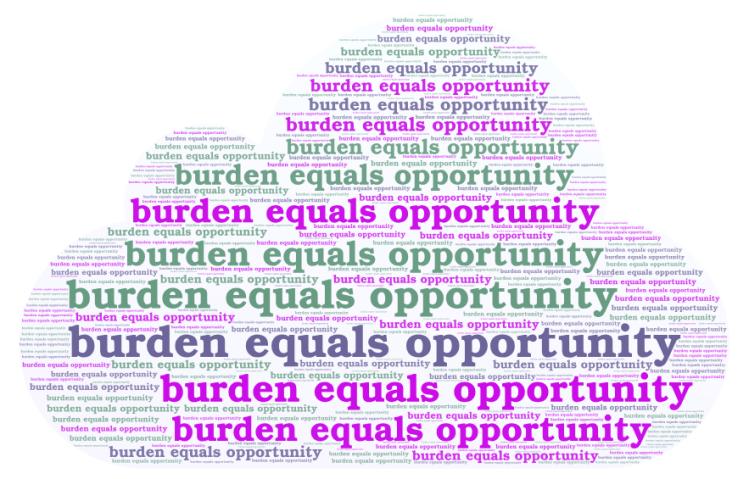 burden equals opportunity