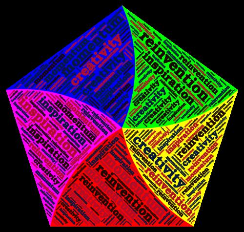 pentagon with words creativity reinvention momentum