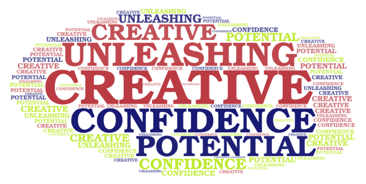 word cloud creative confidence