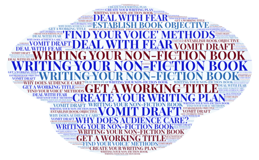 word cloud with writing class components