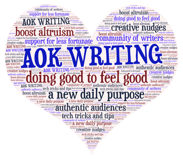 Acts of kindness writing word cloud