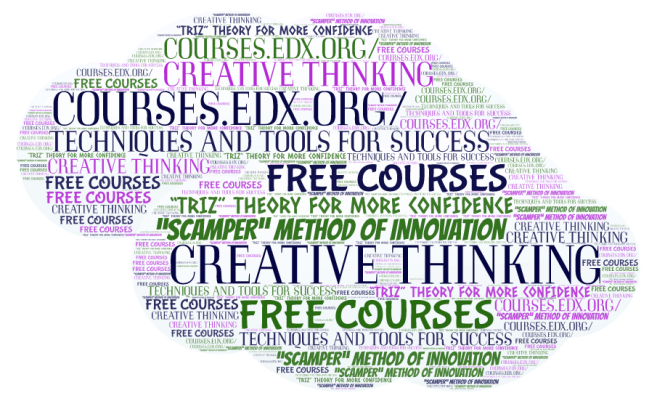 Free creativity courses word cloud 2