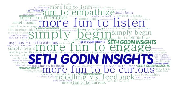 word cloud insights on creativity