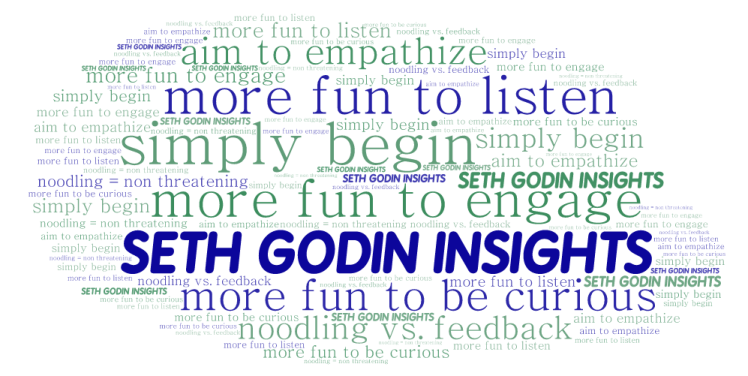 word cloud insights on creativity