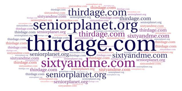 word cloud with retirement web sites
